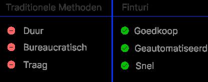 https://www.finturi.com/wp-content/uploads/2020/03/Dutch-Benefits.png